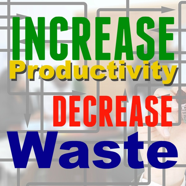 Increase Profit – decrease waste